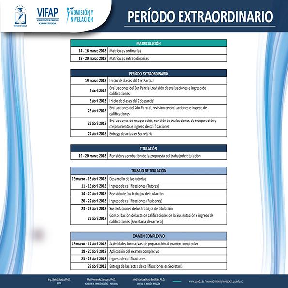 Calendario académico ciclo I 2018