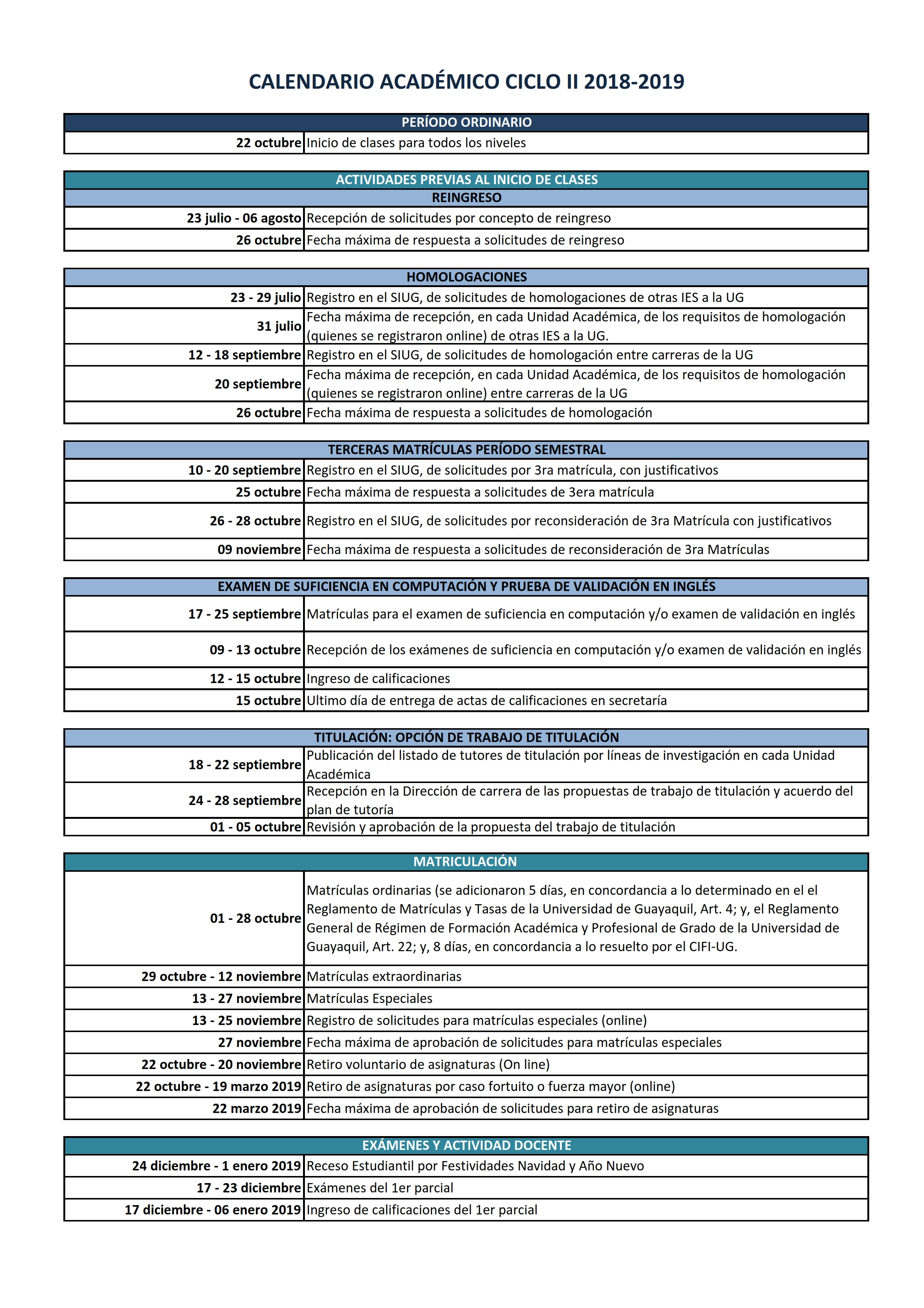 Calendario Académico Ciclo II 2018 – 2019.